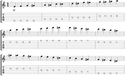 Play the 12th fret with your