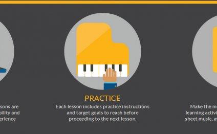 Hoffman Academy: Learn to Play