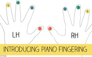 First piano lessons for Kids